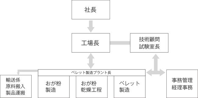 sohikizu_1